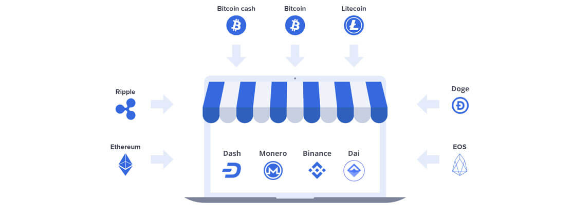 cryptocurrency_payment